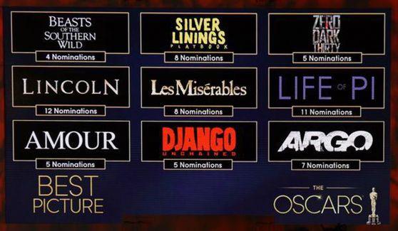 Los Oscar en positivo