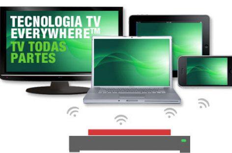El futuro de la televisión: televisión en todas partes