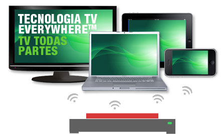 futuro tv-television del futuro-tv en todas partes-tv-everywhere