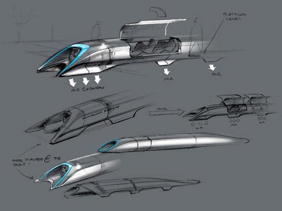 Alta velocidad del futuro