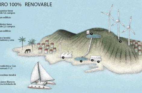 Energías renovables, la isla del hierro se convierte en referente