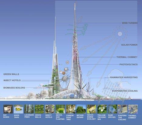China construirá dos grandes torres para purificar su aire