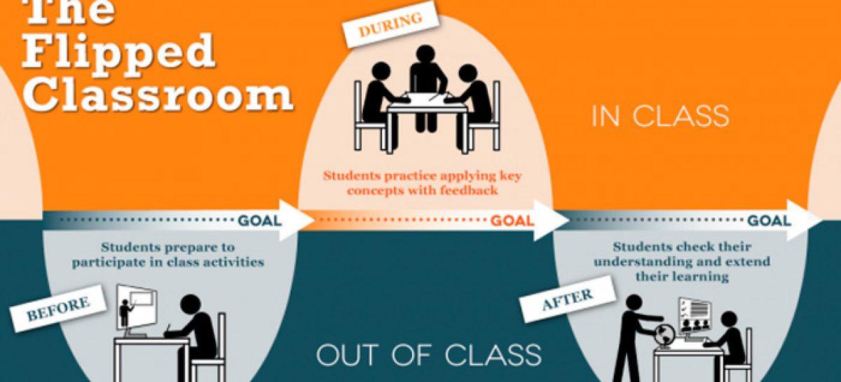 Educación, nuevos modelos para romper esquemas