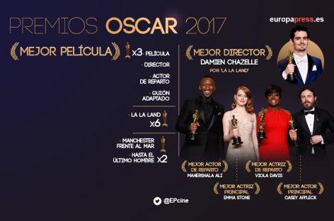 Oscar 2017, los ganadores