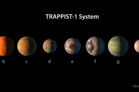 Descubren un sistema solar que podría albergar vida