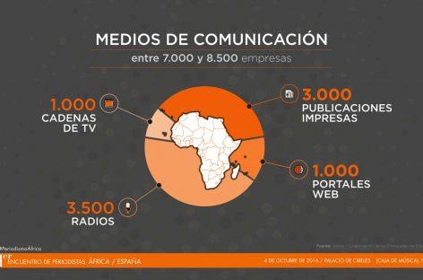 África y los nuevos retos periodísticos