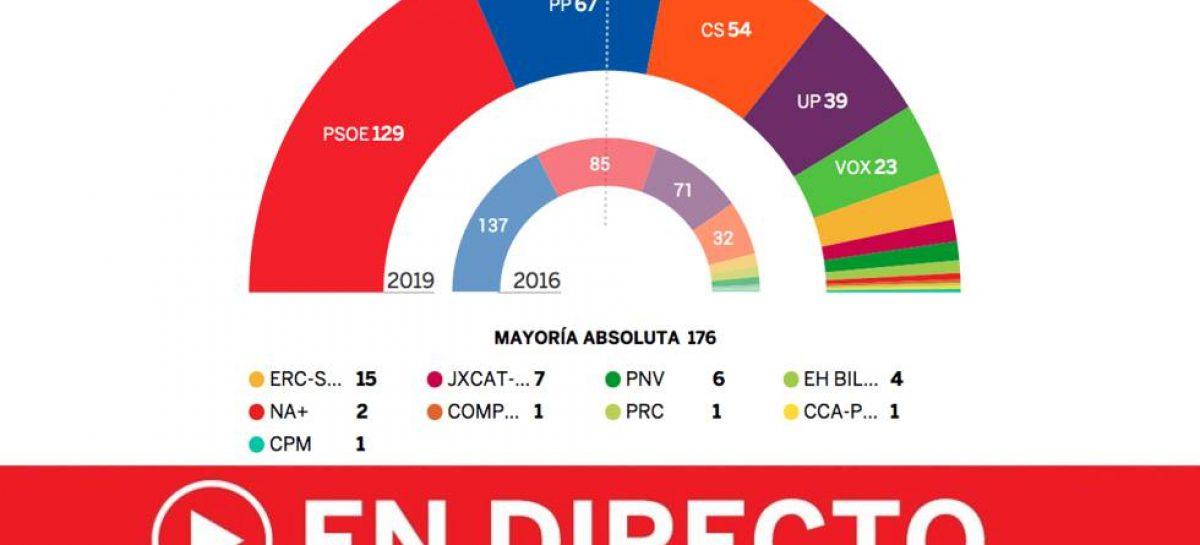 España gana el futuro