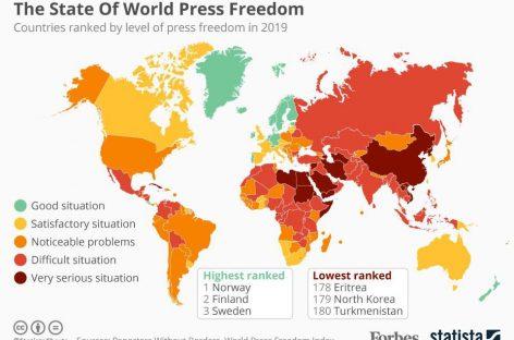 La libertad de prensa mundial en 2019